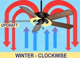 what direction for ceiling fan in winter direction ceiling fan reverse ceiling fan direction direction