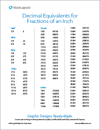 fraction to decimal conversion table measurement conversion chart inches to decimals