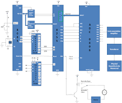 temperature controller 8085 microprocessor course