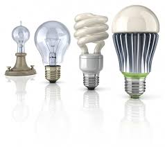 halogen light bulbs vs incandescent cfl s vs halogen vs fluorescent vs incandescent vs led