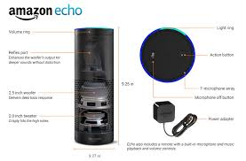 amazon home amazon invents the siri of the smart home 4ième révolution