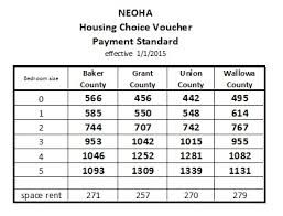 1 Bedroom Section 8 Apartments by Unusual Design Ideas Section 8 Voucher Amount For A 2 Bedroom