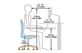 Computer Desk Posture Right Body Posture In Front Of Computer Knowledgeable Ideas ツ