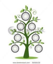 family tree template for kids genealogy pinterest family