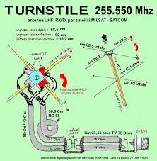 xm radio wiring satellite tv wiring wiring diagram odicis