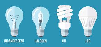 light bulb cost calculator led savings calculator