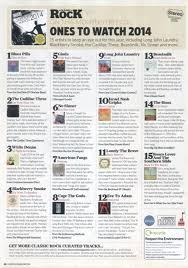 giuda on this month s classic rock magazine cd damaged goods