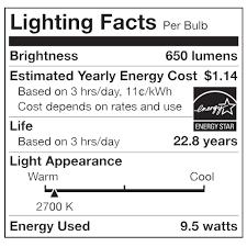 cree br30 9 5 watt dimmable led flood light bulb