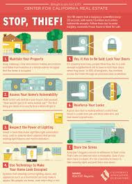 real estate tidbits buyers