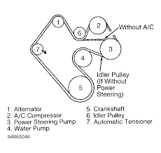 jeep grand diagram 1998 jeep grand serpentine belt routing and timing belt