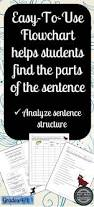 Worksheets On Subjects And Predicates 26 Best Subject Predicate Images On Pinterest Subject And