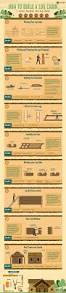 infographic steps to build your own log cabin proud green home
