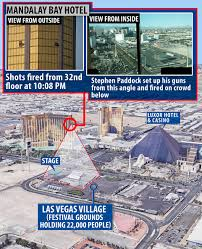 Las Vegas Hotel Map Vegas Shooter Filmed Himself During Slaughter May Have Left A