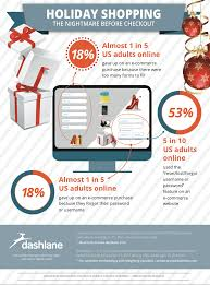 infographic shopping the nightmare before checkout
