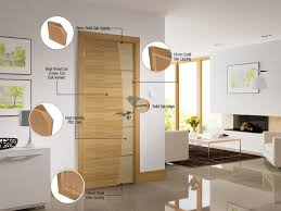 Modern White Interior Doors Oak Interior Doors Custom 3 Panel Quarter Sawn White Oak Interior