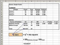 how to make anova table in excel excel master series blog anova effect size calculation eta squared