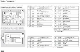 2005 honda accord wiring diagram wirdig in 2005 honda accord