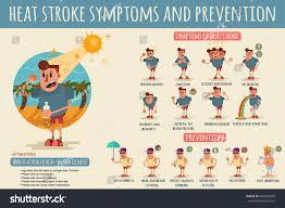cartoon no alcohol heat stroke symptoms prevention vector cartoon stock vector