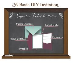 wedding pocket envelopes diy wedding invitations guide cards pockets