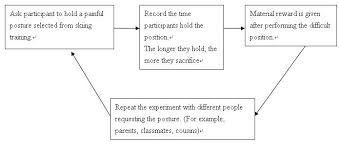 best custom written term papers online argumentative essay