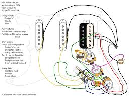 wiring diagram stratocaster blurts me