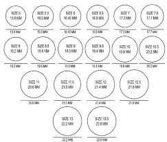 womens ring size ring sizes for women womens ring size chart when talking about it