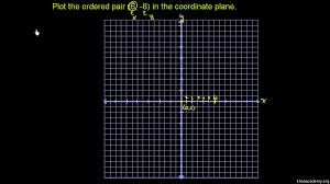 coordinate plane word problem examples video khan academy