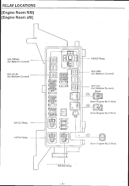 download wiring diagram toyota avanza toyota avanza fuse box