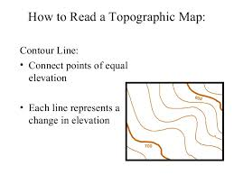 how to read topographic maps 8 9 c topographic maps and satellite images lessons tes teach