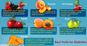 the best and worst fruits for diabetes
