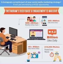 cara membuat akun instagram secara online cara beriklan di instagram ads agar produk anda dilihat banyak orang