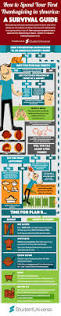 american thanksgiving dinner how to spend your first thanksgiving in america infographic