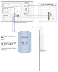 eng shady mohsen blog access control mg236b wiring diagram