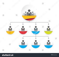modern kitchen brigade definition modern and simple organization chart cutting electrical wire