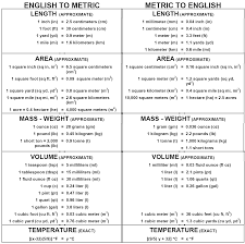 english to metric conversion multi step word problems 3rd grade