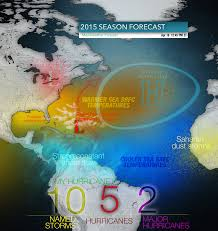 Washington Age Wave Map U2013 by South Africa Sets Earth U0027s Hottest October Temperature On Record