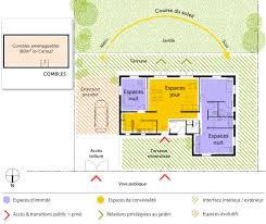 les 3 chambres plan maison 3 chambres et 2 salles de bain ooreka