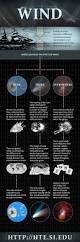 best 25 clases de galaxias ideas on pinterest como adornar un