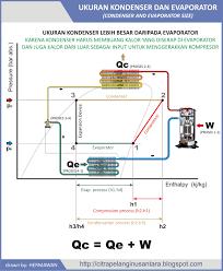 diagram of air handling unit grihon com ac coolers u0026 devices