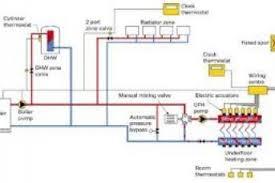 underfloor heating wiring diagram bi boiler 4k wallpapers