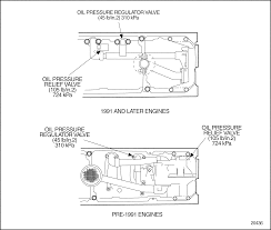 where is the fuel pressure regulator where is the location of the series 60 oil pressure regulator valve mounting detroit diesel