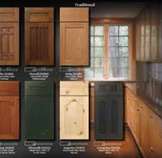 Diy Kitchen Cabinet Doors Cool Diy Refacing Kitchen Cabinets Ideas Kitchen Cabinets Diy