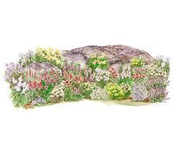 rock garden plans
