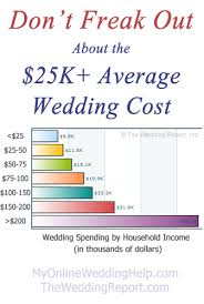 what is the average cost of a wedding don t freak out about the 25k average wedding cost my