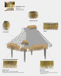 Mexican Thatch Roofing by Fire Resistant And Waterproof Thatch Roofs Palmex India