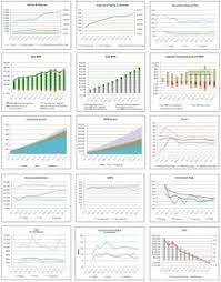 Dashboard Kpi Excel Template Startup Kpi Dashboard Excel Templates Eloquens