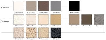 plan de travail cuisine ceramique prix prix plan de travail quartz sofag 11 le d un en inox sur mesure so 3