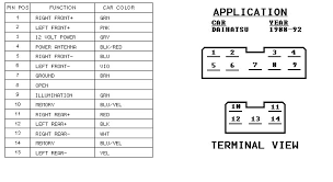 wiring diagram panasonic cq c7301u u2013 readingrat net