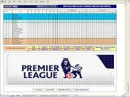Jadwal Liga Inggris Jadwal Liga Inggris 2008 2009 Premier League Benehal