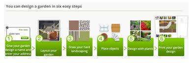 design your own front yard garden design garden design with category garden fresh bali